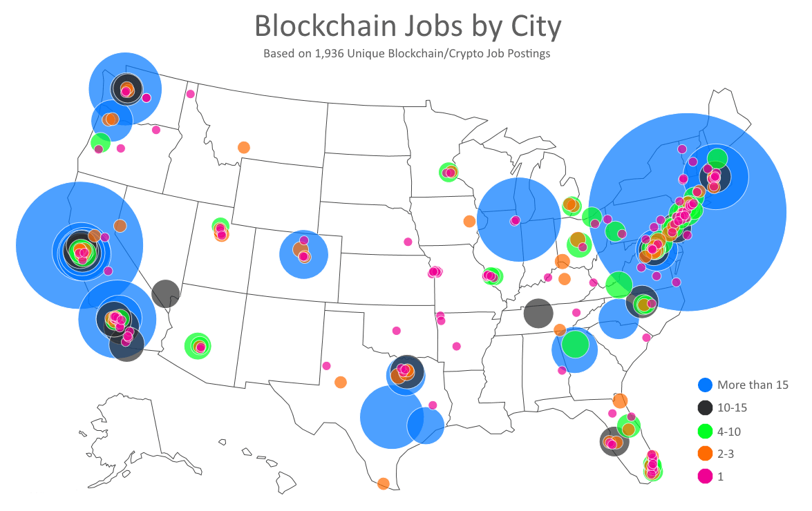 Heat map of blockchain jobs by city