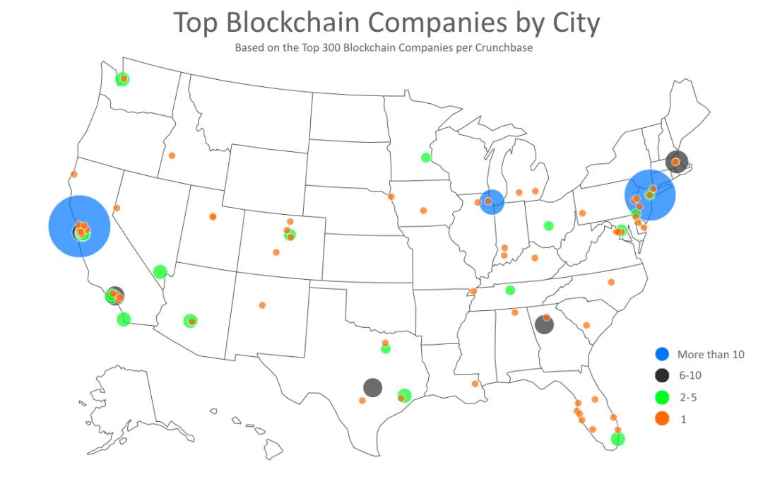 Top 300 US Blockchain Companies