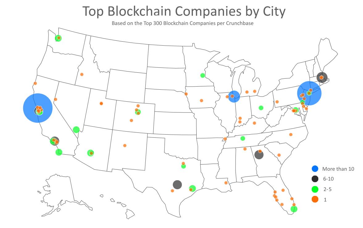 Heatmap of top 300 blockchain companies in US
