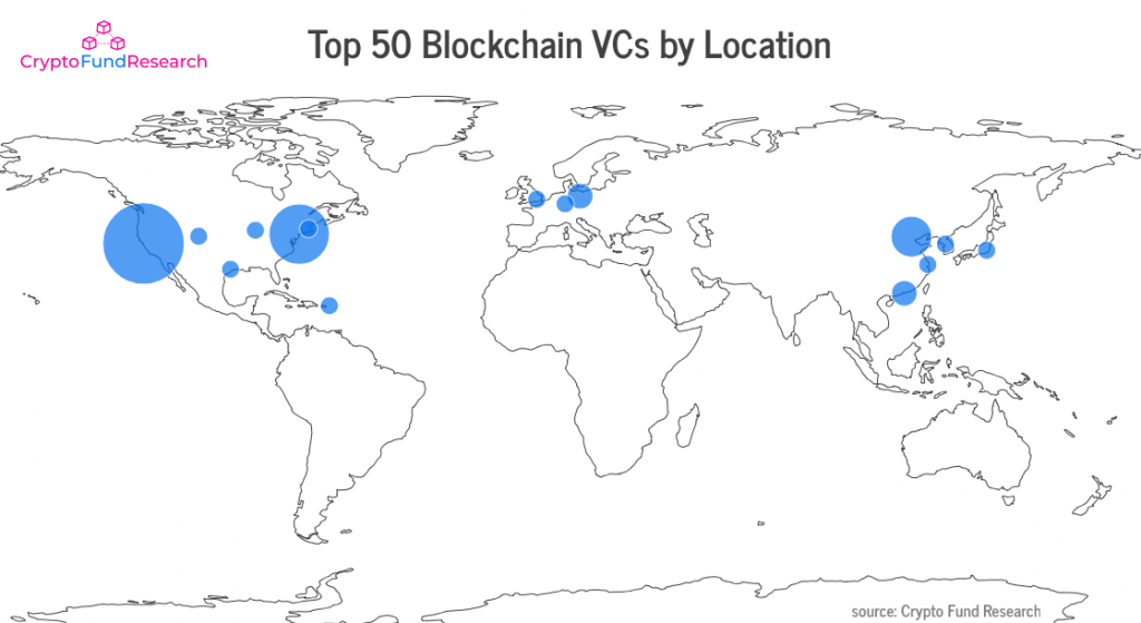 Top 50 blockchiain/crypto VC funds heatmap